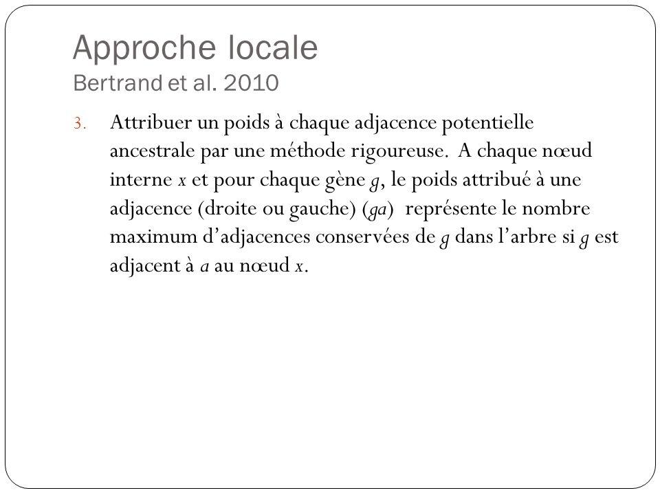 Approche locale Bertrand et al.2010 3.