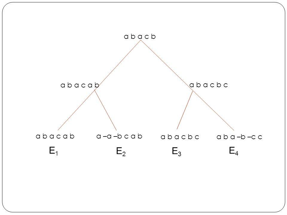 a b a c a b a –a –b c a b a b a c b c a b a –b –c c a b a c a b a b a c b c a b a c b E1E1 E2E2 E3E3 E4E4