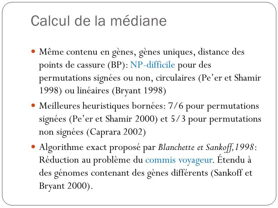 Calcul de la médiane Même contenu en gènes, gènes uniques, distance des points de cassure (BP): NP-difficile pour des permutations signées ou non, circulaires (Peer et Shamir 1998) ou linéaires (Bryant 1998) Meilleures heuristiques bornées: 7/6 pour permutations signées (Peer et Shamir 2000) et 5/3 pour permutations non signées (Caprara 2002) Algorithme exact proposé par Blanchette et Sankoff,1998: Réduction au problème du commis voyageur.