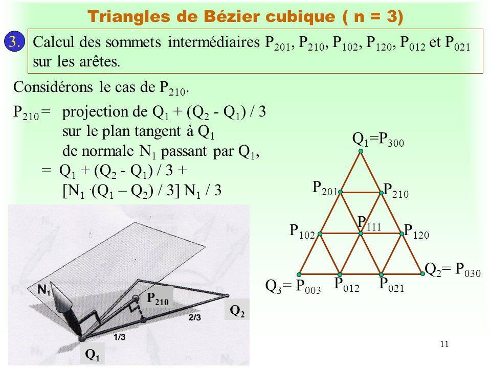 11 Triangles de Bézier cubique ( n = 3) P 210 = projection de Q 1 + (Q 2 - Q 1 ) / 3 sur le plan tangent à Q 1 de normale N 1 passant par Q 1, = Q 1 + (Q 2 - Q 1 ) / 3 + [N 1.