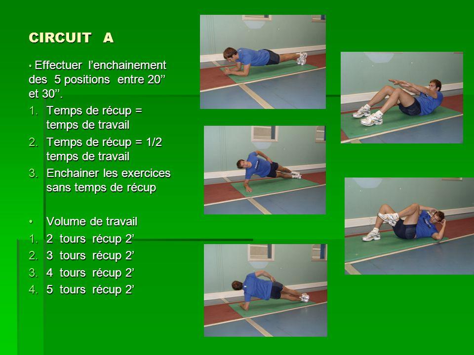 CIRCUIT A Effectuer lenchainement des 5 positions entre 20 et 30. Effectuer lenchainement des 5 positions entre 20 et 30. 1.Temps de récup = temps de