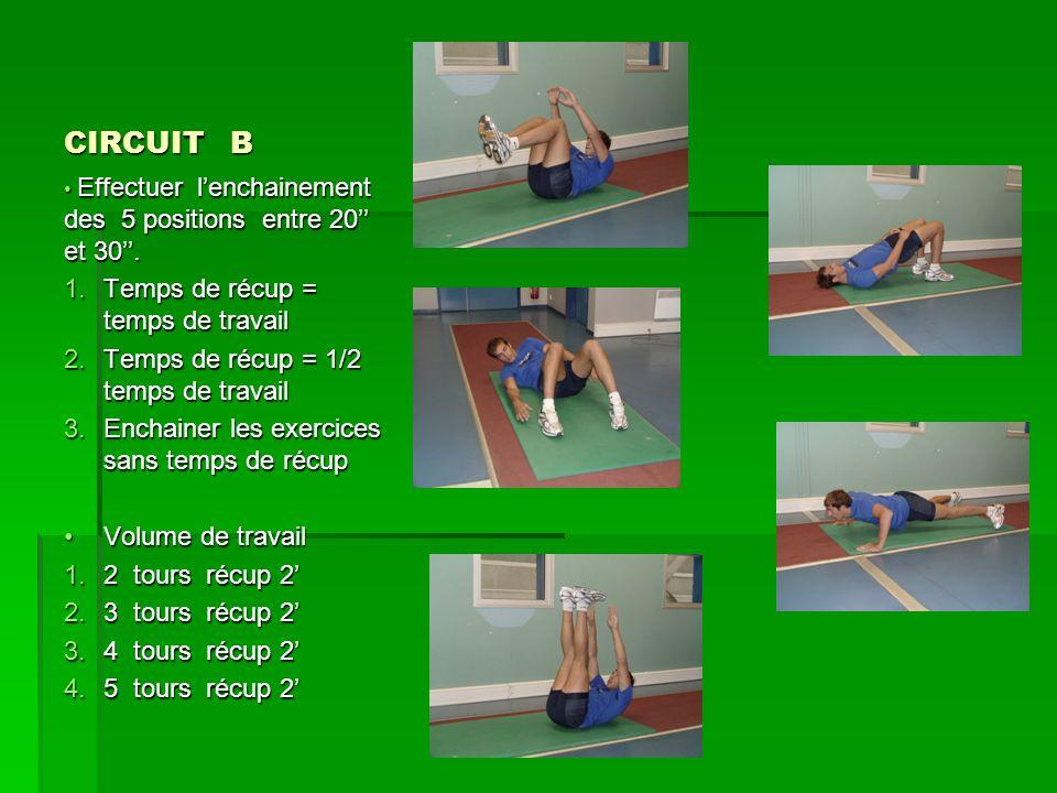 CIRCUIT B Effectuer lenchainement des 5 positions entre 20 et 30. Effectuer lenchainement des 5 positions entre 20 et 30. 1.Temps de récup = temps de
