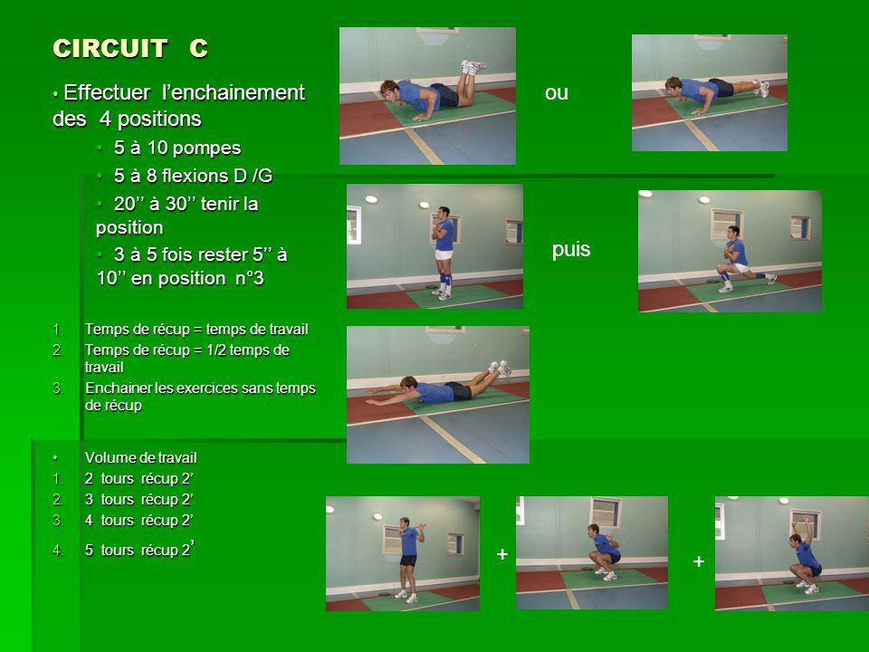 CIRCUIT C Effectuer lenchainement des 4 positions Effectuer lenchainement des 4 positions 5 à 10 pompes 5 à 8 flexions D /G 20 à 30 tenir la position