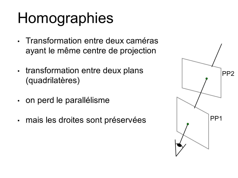Homographies Transformation entre deux caméras ayant le même centre de projection transformation entre deux plans (quadrilatères) on perd le parallélisme mais les droites sont préservées PP2 PP1