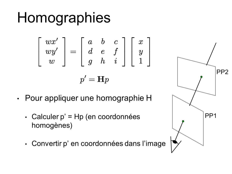 Homographies Pour appliquer une homographie H Calculer p = Hp (en coordonnées homogènes) Convertir p en coordonnées dans limage PP2 PP1