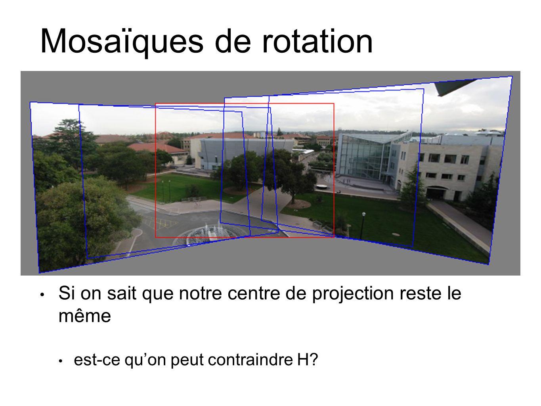 Mosaïques de rotation Si on sait que notre centre de projection reste le même est-ce quon peut contraindre H?