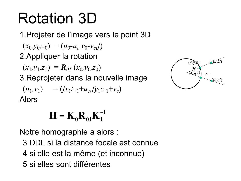 Rotation 3D 1.Projeter de limage vers le point 3D (x 0,y 0,z 0 ) = (u 0 -u c,v 0 -v c,f) 2.Appliquer la rotation (x 1,y 1,z 1 ) = R 01 (x 0,y 0,z 0 ) 3.Reprojeter dans la nouvelle image (u 1,v 1 )= (fx 1 /z 1 +u c,fy 1 /z 1 +v c ) Alors Notre homographie a alors : 3 DDL si la distance focale est connue 4 si elle est la même (et inconnue) 5 si elles sont différentes (u,v,f) (x,y,z) f (u,v,f) R