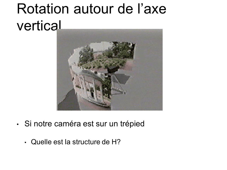 Rotation autour de laxe vertical Si notre caméra est sur un trépied Quelle est la structure de H?
