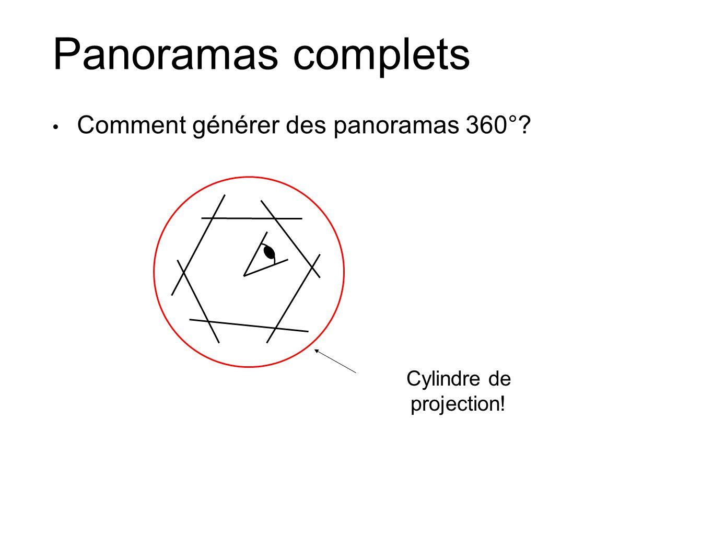 Panoramas complets Comment générer des panoramas 360°? Cylindre de projection!