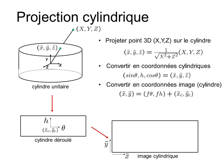 Projection cylindrique Projeter point 3D (X,Y,Z) sur le cylindre X Y Z cylindre unitaire cylindre déroulé Convertir en coordonnées cylindriques image cylindrique Convertir en coordonnées image (cylindre)