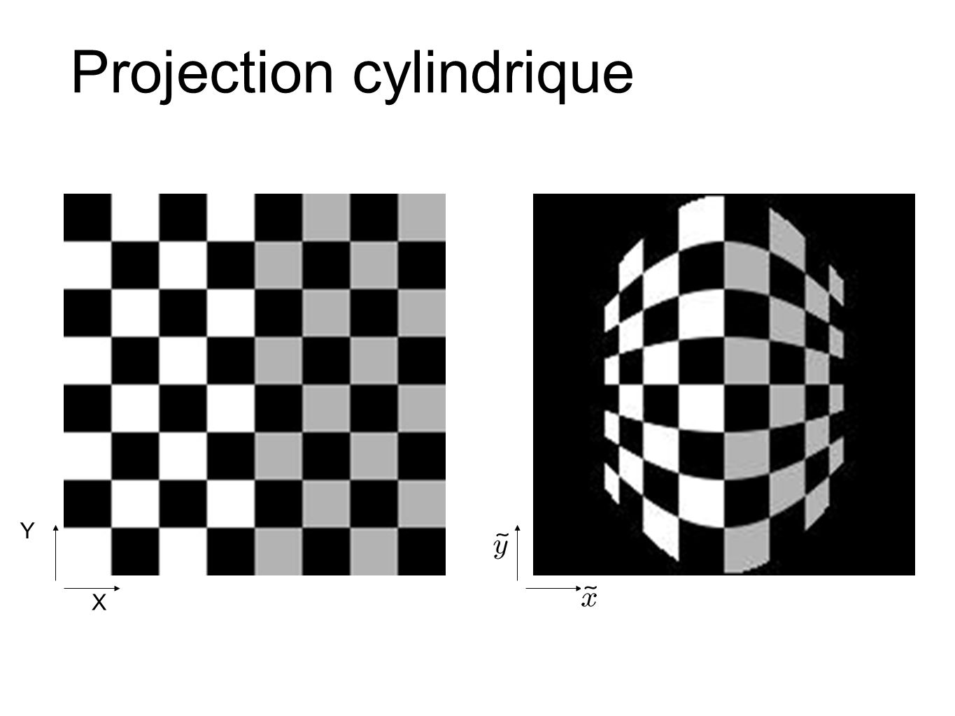 Projection cylindrique Y X