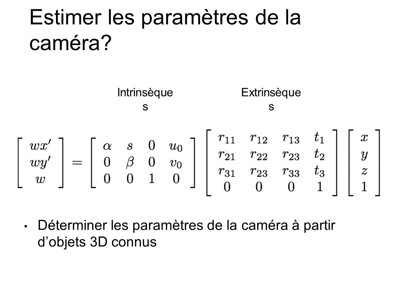 Estimer les paramètres de la caméra.