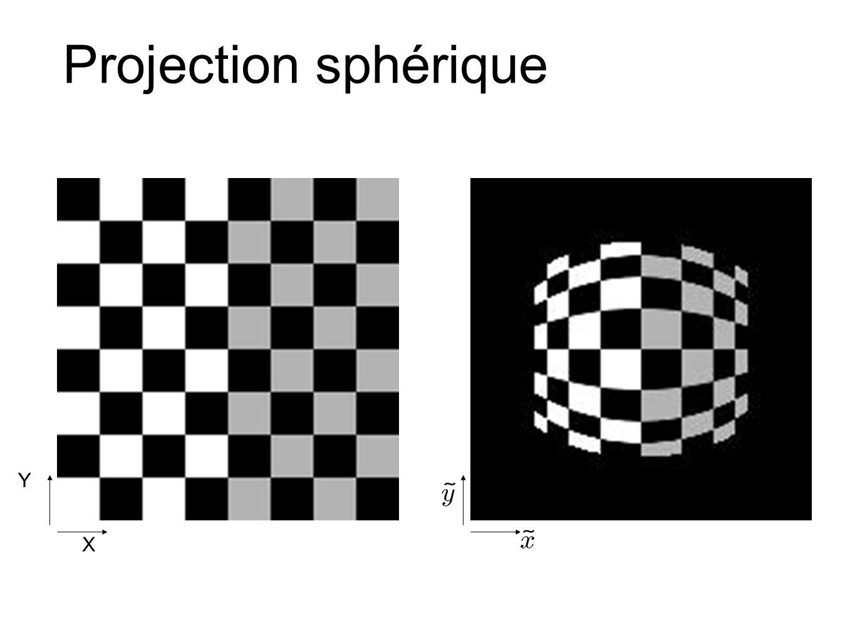 Projection sphérique Y X