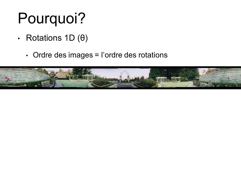 Pourquoi? Rotations 1D (θ) Ordre des images = lordre des rotations