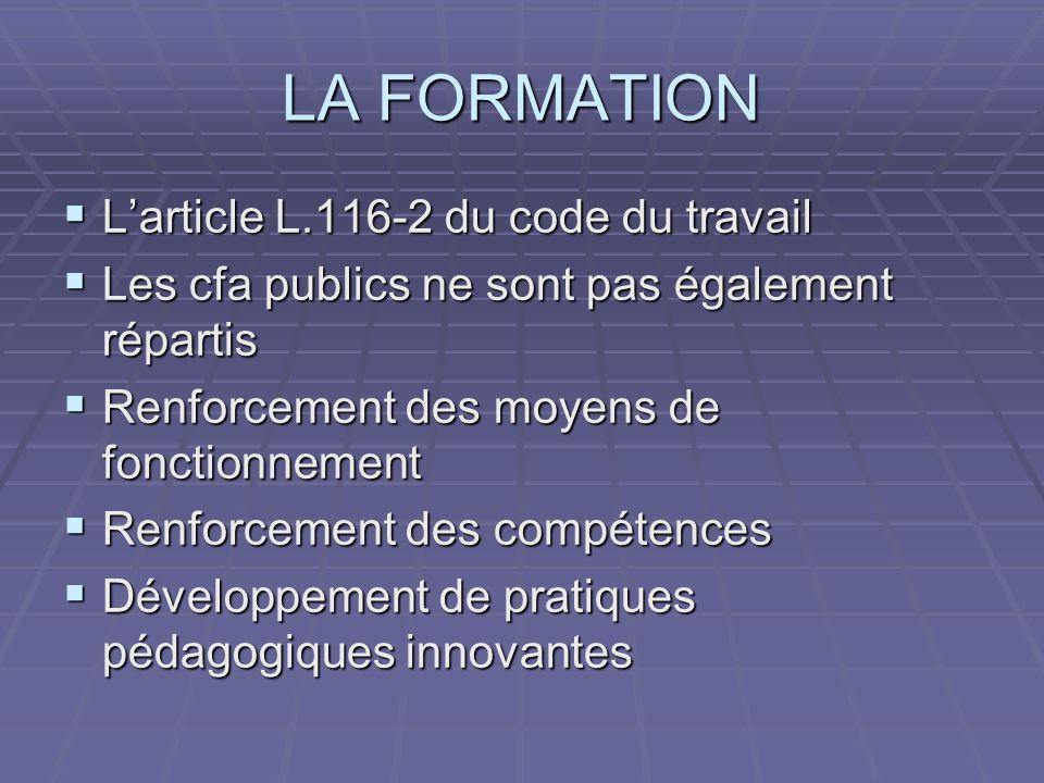 LA FORMATION Larticle L.116-2 du code du travail Larticle L.116-2 du code du travail Les cfa publics ne sont pas également répartis Les cfa publics ne sont pas également répartis Renforcement des moyens de fonctionnement Renforcement des moyens de fonctionnement Renforcement des compétences Renforcement des compétences Développement de pratiques pédagogiques innovantes Développement de pratiques pédagogiques innovantes
