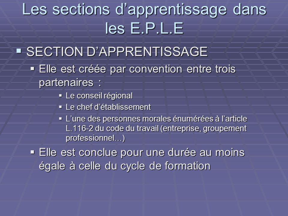 LUNITE DE FORMATION PAR APPRENTISSAGE LU.F.A.est crée par convention entre LU.F.A.