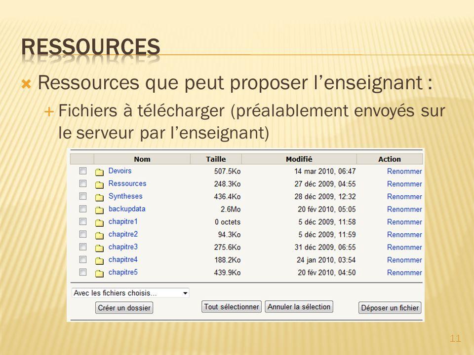 Ressources que peut proposer lenseignant : Fichiers à télécharger (préalablement envoyés sur le serveur par lenseignant) 11