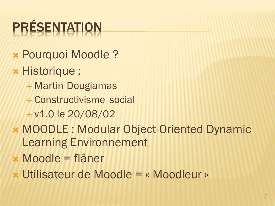 Pourquoi Moodle ? Historique : Martin Dougiamas Constructivisme social v1.0 le 20/O8/02 MOODLE : Modular Object-Oriented Dynamic Learning Environnemen