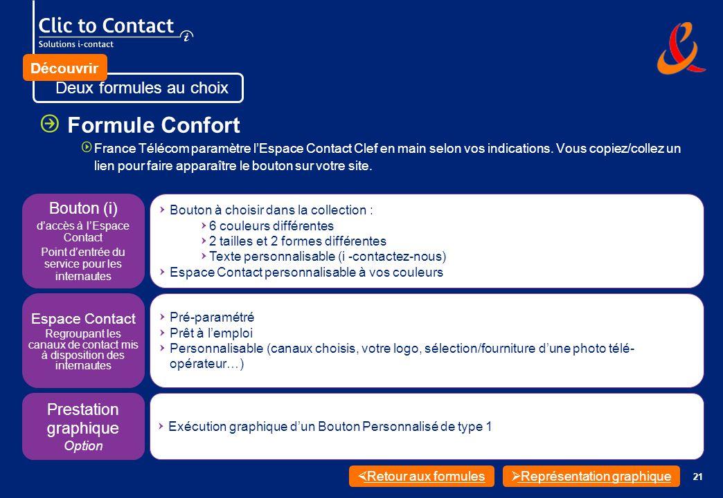 21 Deux formules au choix Formule Confort France Télécom paramètre lEspace Contact Clef en main selon vos indications.