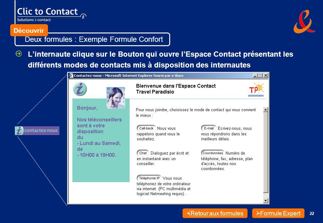 22 Linternaute clique sur le Bouton qui ouvre lEspace Contact présentant les différents modes de contacts mis à disposition des internautes Deux formules : Exemple Formule Confort Découvrir Formule Expert Retour aux formules