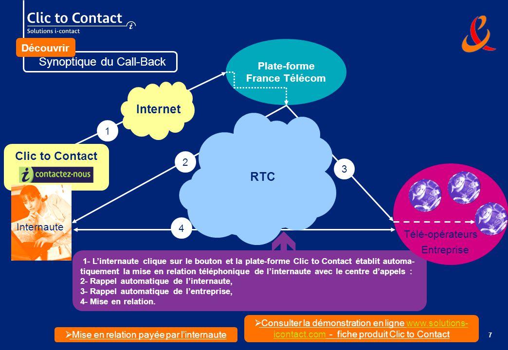 7 4 Synoptique du Call-Back Plate-forme France Télécom 3 Consulter la démonstration en ligne www.solutions- icontact.com - fiche produit Clic to Contact Consulter la démonstration en ligne www.solutions- icontact.com - fiche produit Clic to Contact Mise en relation payée par linternaute 2 RTC Découvrir Internet 1 1- Linternaute clique sur le bouton et la plate-forme Clic to Contact établit automa- tiquement la mise en relation téléphonique de linternaute avec le centre dappels : 2- Rappel automatique de linternaute, 3- Rappel automatique de lentreprise, 4- Mise en relation.