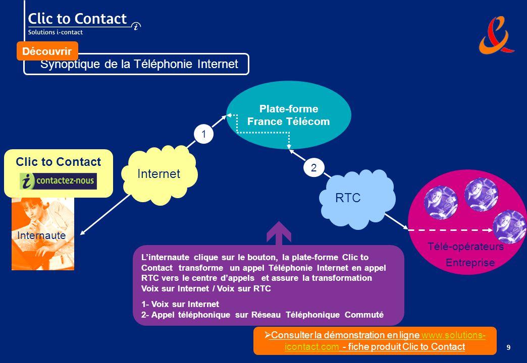 9 Télé-opérateurs Entreprise Plate-forme France Télécom Synoptique de la Téléphonie Internet Internaute Clic to Contact Linternaute clique sur le bouton, la plate-forme Clic to Contact transforme un appel Téléphonie Internet en appel RTC vers le centre dappels et assure la transformation Voix sur Internet / Voix sur RTC 1- Voix sur Internet 2- Appel téléphonique sur Réseau Téléphonique Commuté Internet 1 2 RTC Consulter la démonstration en ligne www.solutions- icontact.com - fiche produit Clic to Contact Consulter la démonstration en ligne www.solutions- icontact.com - fiche produit Clic to Contact Découvrir