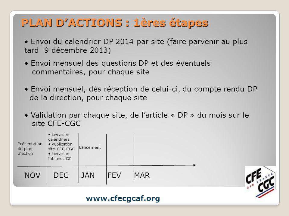 PLAN DACTIONS : 1ères étapes www.cfecgcaf.org Envoi du calendrier DP 2014 par site (faire parvenir au plus tard 9 décembre 2013) Envoi mensuel des que