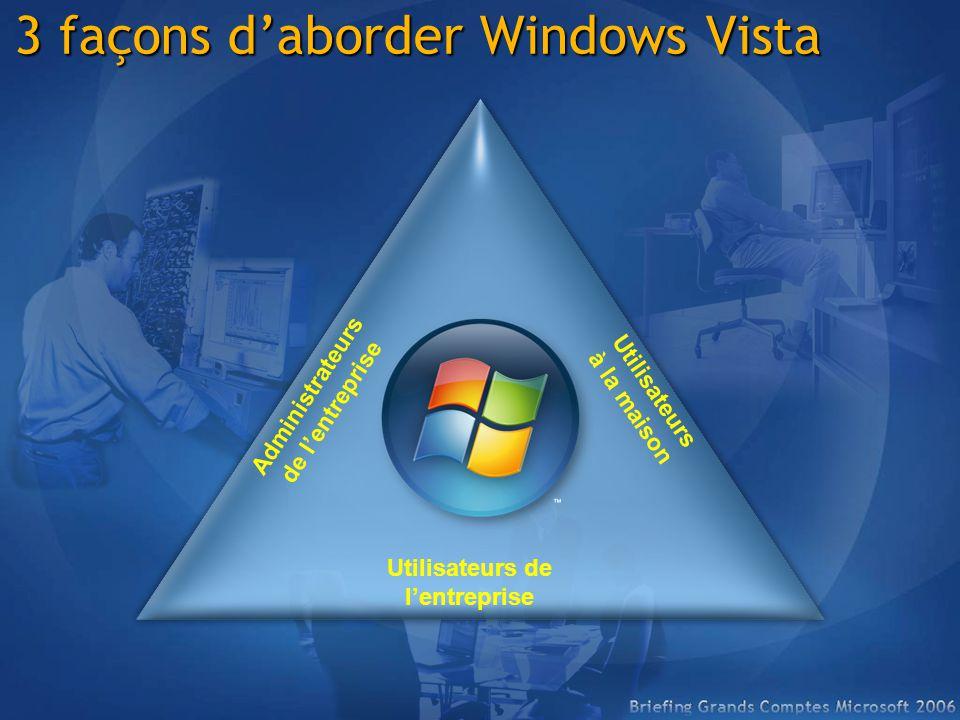 Déploiement par image (IBS) XImage Comptes utilisateur protégés Windows Ressource Protection User State Migration Toolkit Windows Imaging Format (WIM) Assistance à distance (support du NAT) Diagnostics intégrés ( les pannes de disques, la dégradation des performances, l absence de connexion au réseau et l impossibilité d arrêter correctement l ordinateur) WS management Fonctionnalités de déploiement Windows Vista Windows 2000 Professionnel Windows XP Professionnel Composant additionnel