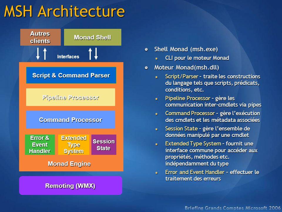 MSH Architecture Shell Monad (msh.exe) CLI pour le moteur Monad Moteur Monad(msh.dll) Script/Parser – traite les constructions du langage tels que scripts, prédicats, conditions, etc.