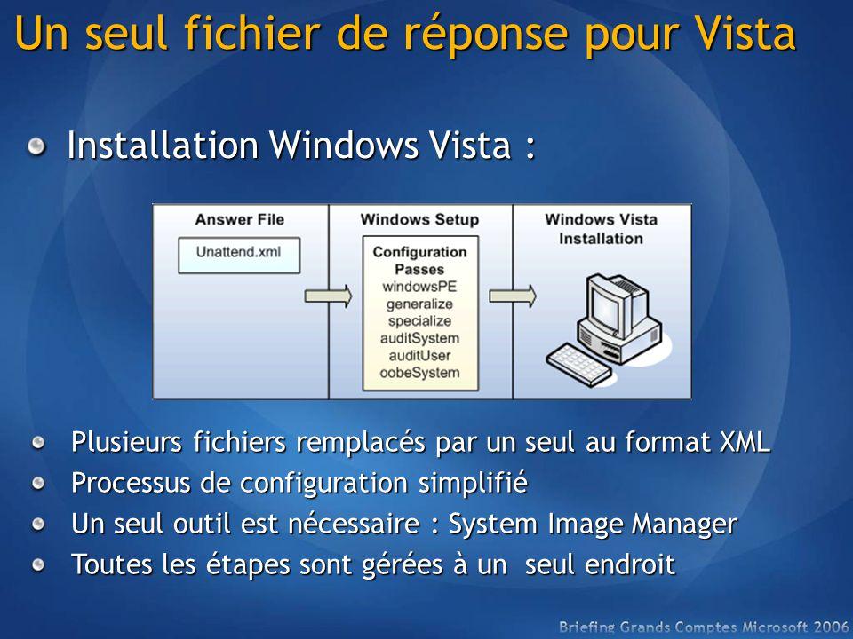 Un seul fichier de réponse pour Vista Installation Windows Vista : Plusieurs fichiers remplacés par un seul au format XML Processus de configuration simplifié Un seul outil est nécessaire : System Image Manager Toutes les étapes sont gérées à un seul endroit