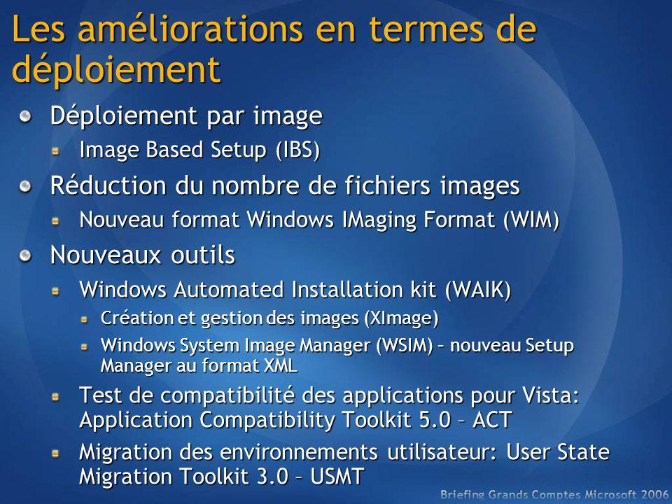 Les améliorations en termes de déploiement Déploiement par image Image Based Setup (IBS) Réduction du nombre de fichiers images Nouveau format Windows IMaging Format (WIM) Nouveaux outils Windows Automated Installation kit (WAIK) Création et gestion des images (XImage) Windows System Image Manager (WSIM) – nouveau Setup Manager au format XML Test de compatibilité des applications pour Vista: Application Compatibility Toolkit 5.0 – ACT Migration des environnements utilisateur: User State Migration Toolkit 3.0 – USMT