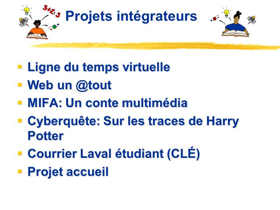 Projets intégrateurs Ligne du temps virtuelle Ligne du temps virtuelle Web un @tout Web un @tout MIFA: Un conte multimédia MIFA: Un conte multimédia C