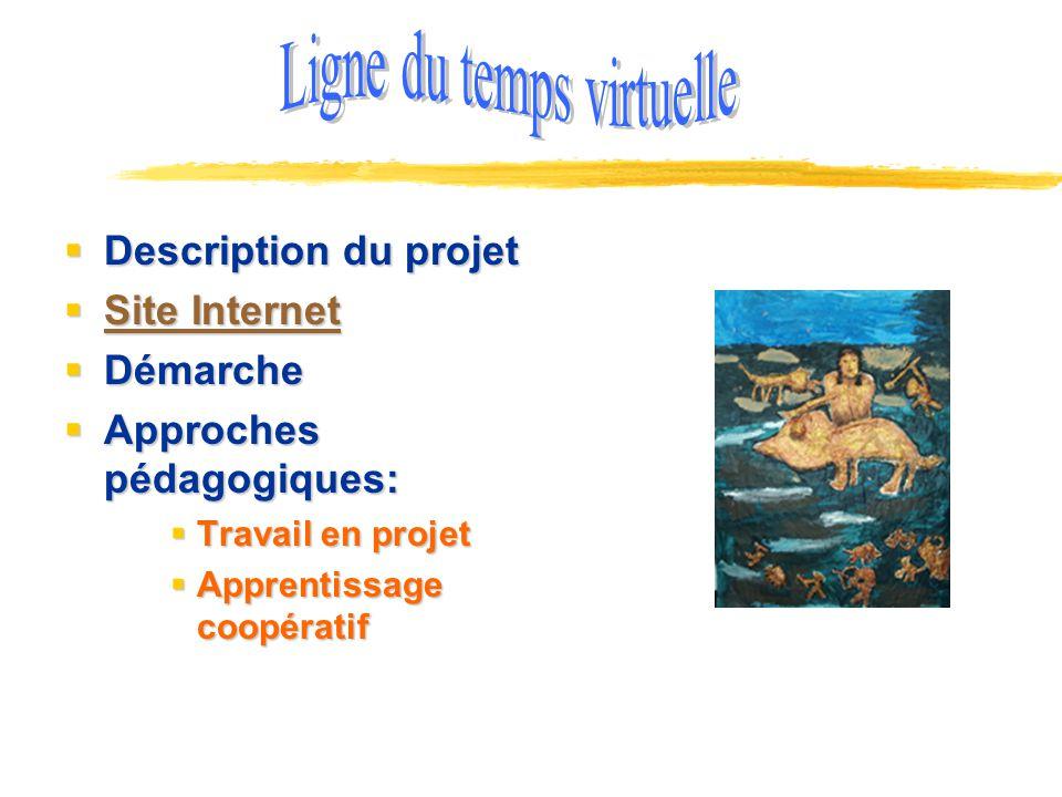 Description du projet Description du projet Site Internet Site Internet Site Internet Site Internet Démarche Démarche Approches pédagogiques: Approche