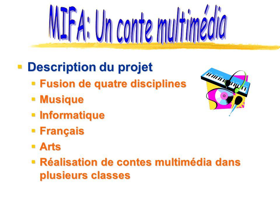 Description du projet Description du projet Fusion de quatre disciplines Fusion de quatre disciplines Musique Musique Informatique Informatique França