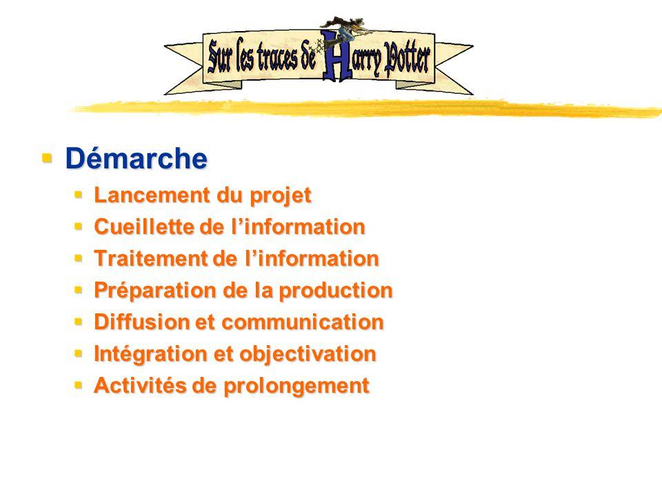 Démarche Démarche Lancement du projet Lancement du projet Cueillette de linformation Cueillette de linformation Traitement de linformation Traitement