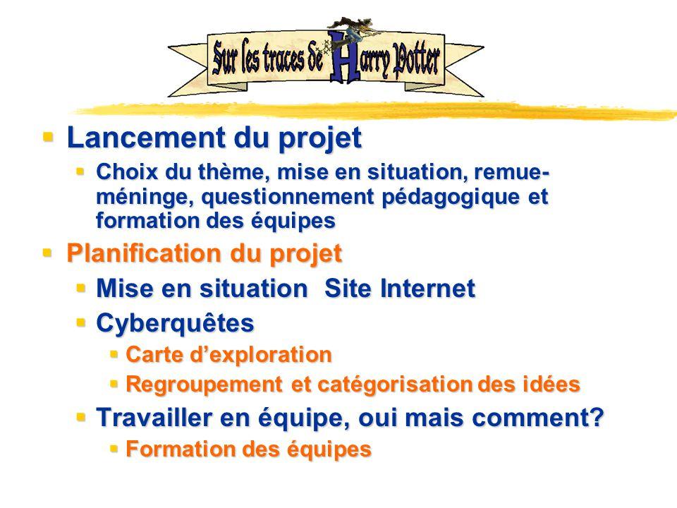 Lancement du projet Lancement du projet Choix du thème, mise en situation, remue- méninge, questionnement pédagogique et formation des équipes Choix d