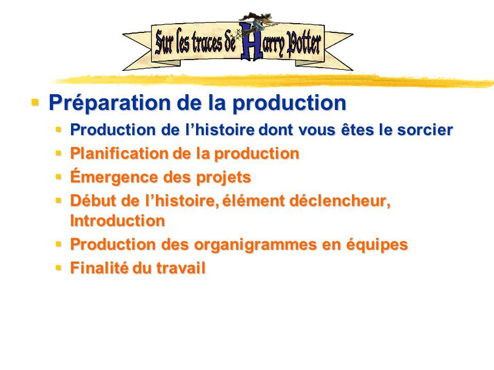 Préparation de la production Préparation de la production Production de lhistoire dont vous êtes le sorcier Production de lhistoire dont vous êtes le