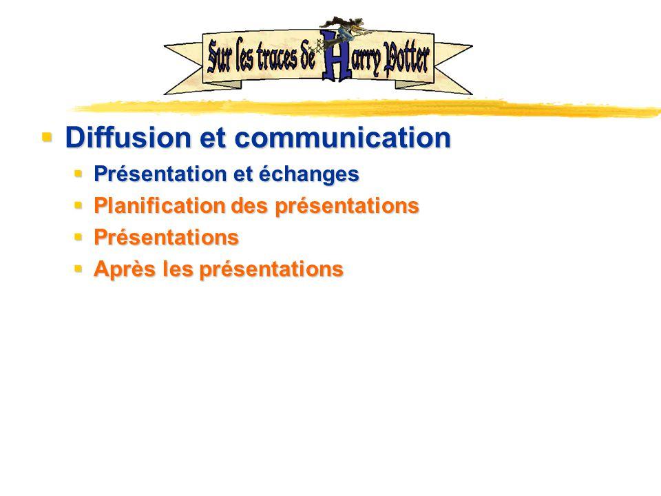 Diffusion et communication Diffusion et communication Présentation et échanges Présentation et échanges Planification des présentations Planification