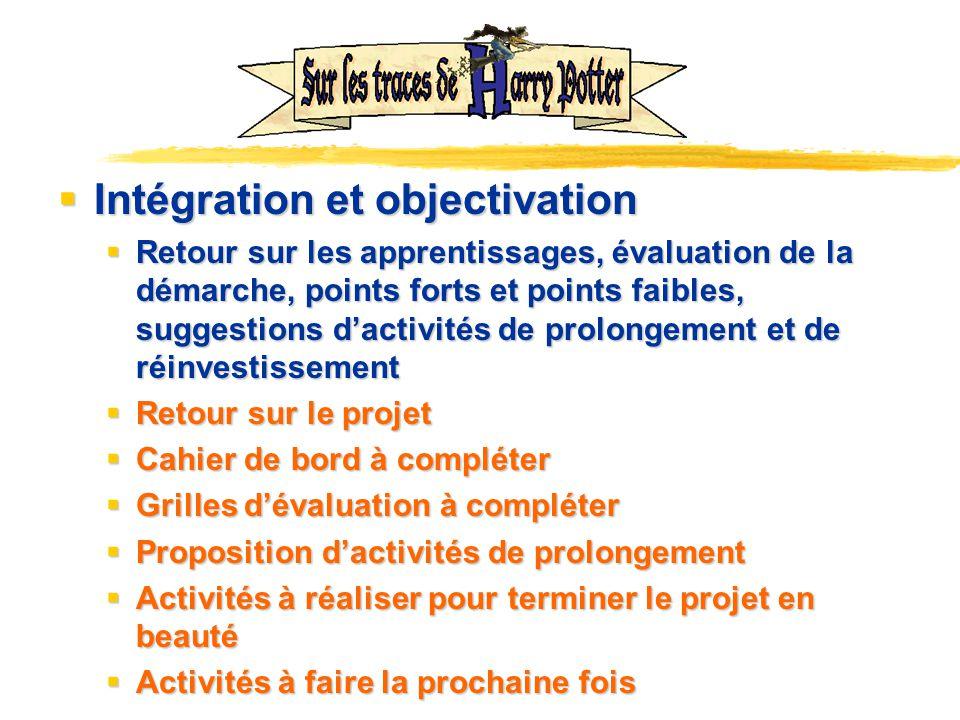 Intégration et objectivation Intégration et objectivation Retour sur les apprentissages, évaluation de la démarche, points forts et points faibles, su