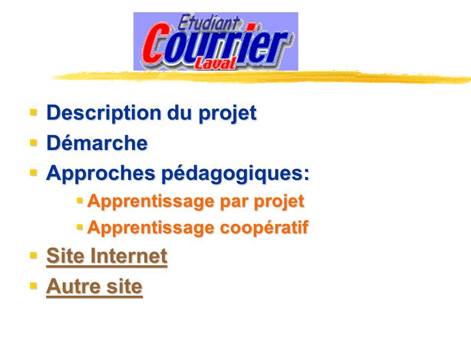 Description du projet Description du projet Démarche Démarche Approches pédagogiques: Approches pédagogiques: Apprentissage par projet Apprentissage p