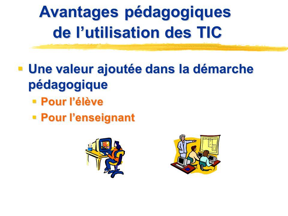 Avantages pédagogiques de lutilisation des TIC Pour lélève Pour lélève Développement des compétences Développement des compétences Développement des apprentissages Développement des apprentissages Développement de lintérêt Développement de lintérêt Développement dune démarche de recherche et de traitement de linformation Développement dune démarche de recherche et de traitement de linformation Tiré de: Harmoniser TIC et approches pédagogiques p.13