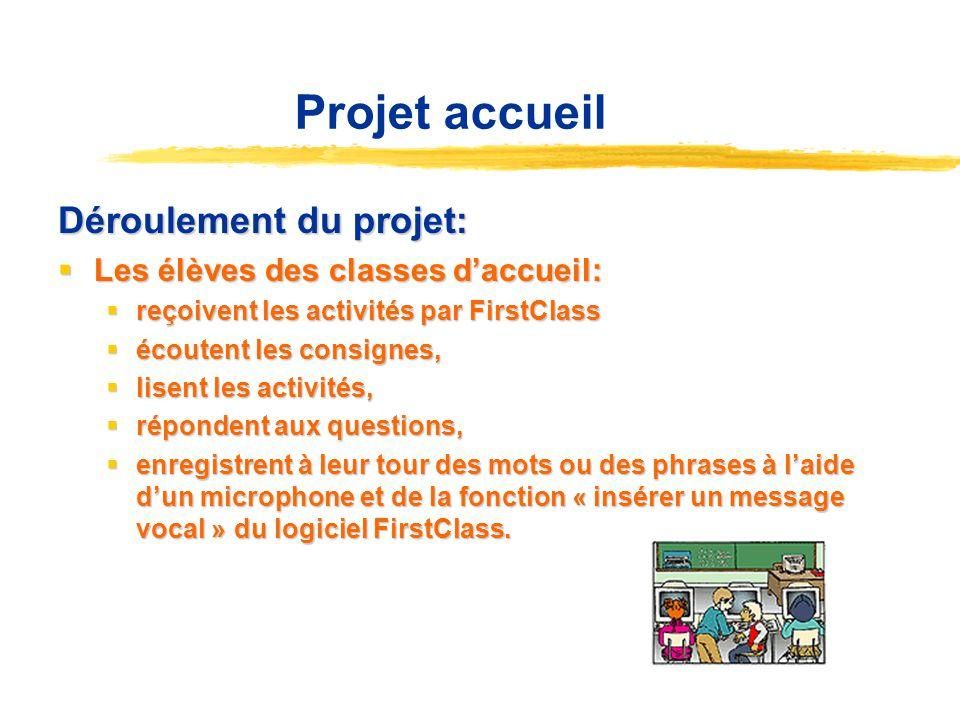 Projet accueil Déroulement du projet: Les élèves des classes daccueil: Les élèves des classes daccueil: reçoivent les activités par FirstClass reçoive