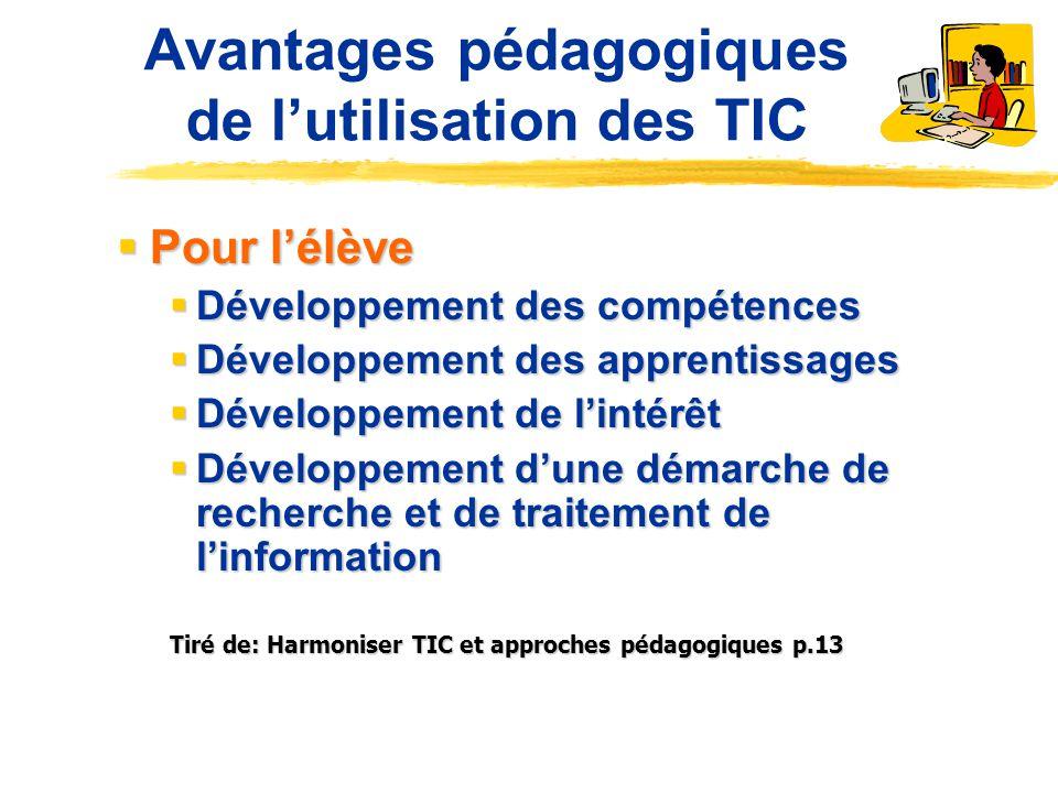 Avantages pédagogiques de lutilisation des TIC Pour lélève Pour lélève Développement des compétences Développement des compétences Développement des a