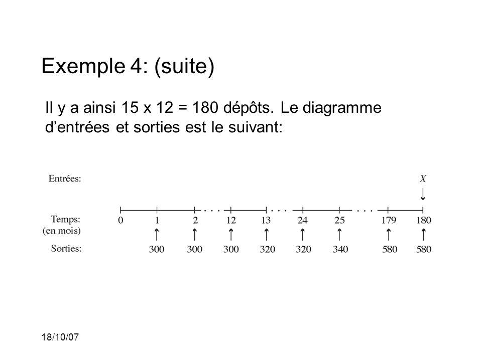 18/10/07 Exemple 4: (suite) Il y a ainsi 15 x 12 = 180 dépôts. Le diagramme dentrées et sorties est le suivant: