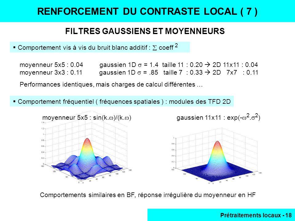 Prétraitements locaux - 18 FILTRES GAUSSIENS ET MOYENNEURS RENFORCEMENT DU CONTRASTE LOCAL ( 7 ) Comportement vis à vis du bruit blanc additif : coeff