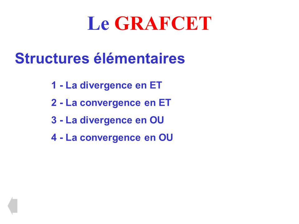 Structures élémentaires 1 - La divergence en ET 2 - La convergence en ET 3 - La divergence en OU 4 - La convergence en OU Le GRAFCET