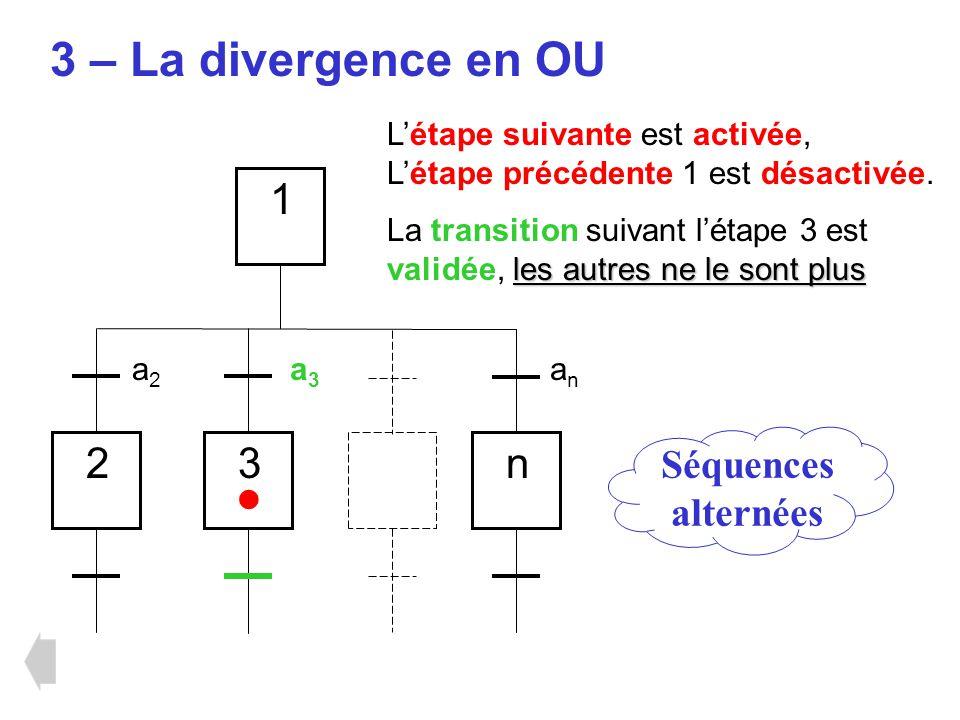 3 – La divergence en OU 1 23n a2a2 Létape suivante est activée, Létape précédente 1 est désactivée. les autres ne le sont plus La transition suivant l