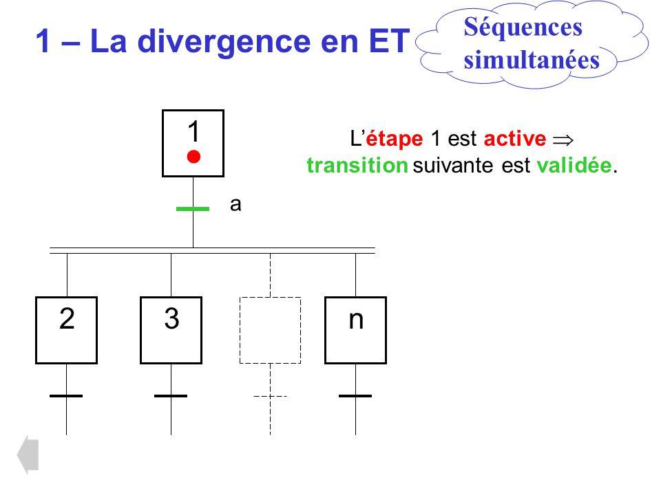 1 – La divergence en ET 1 23n a Séquences simultanées Létape 1 est active transition suivante est validée.