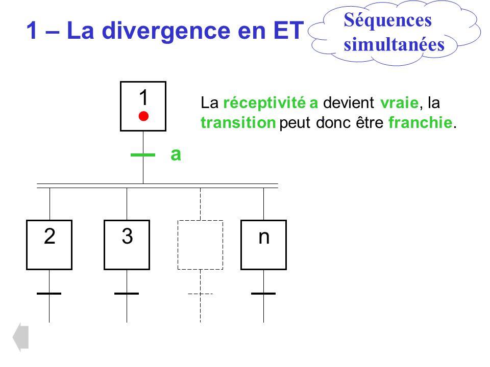 Séquences alternées 4 – La convergence en OU 2 3 n Létape n+1 est activée et létape 3 est désactivée n+1 a2a2 a3a3 anan