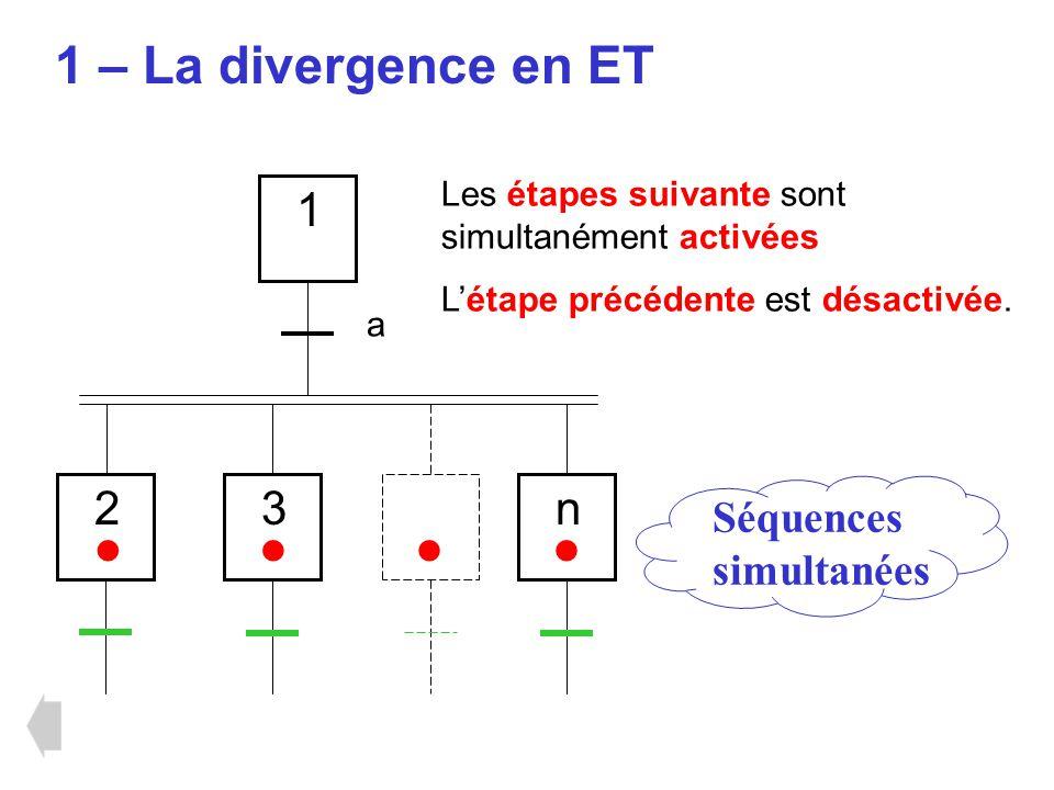 1 – La divergence en ET 1 23n a Les étapes suivante sont simultanément activées Létape précédente est désactivée. Séquences simultanées